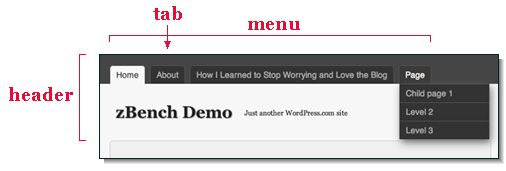 header menu example