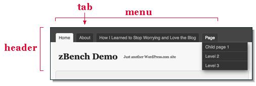 header menu example